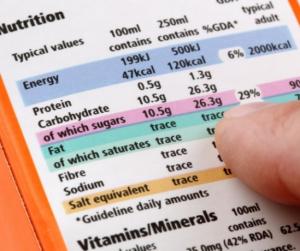 5 adat, amit érdemes megnézni az élelmiszerek csomagolásán
