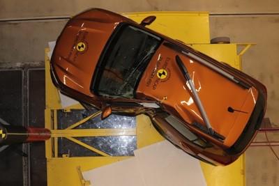Majdnem megbukott a törésteszten Magyarország egyik legolcsóbb új autója