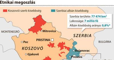Pandóra szelencéje nyílna meg a Balkán határainak átrajzolásával